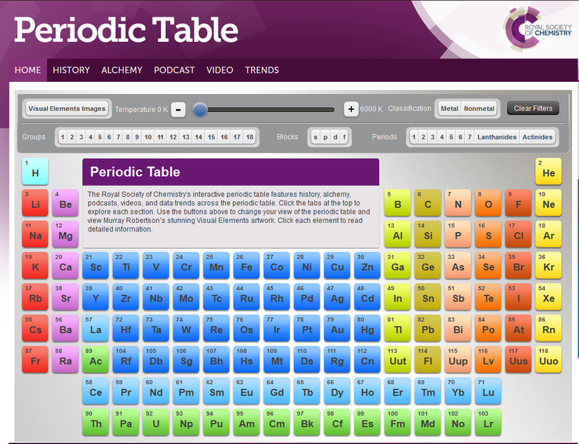 Periodic table chemistry made easy periodic table picture royal society of chemistry 2014 we do not own the rights to this image urtaz Choice Image